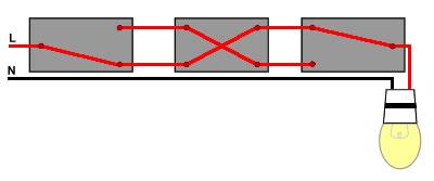 Admirable What Is An Intermediate Switch Wiring 101 Hemtstreekradiomeanderfmnl